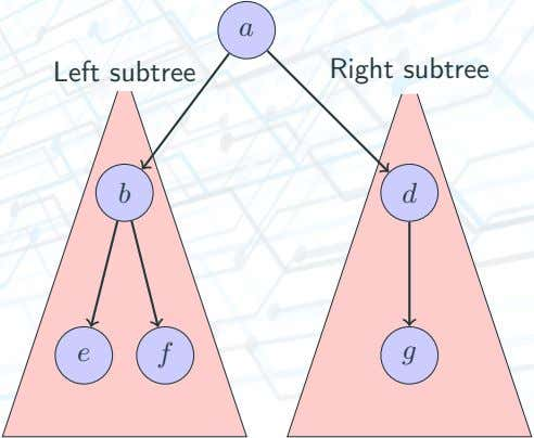 a Left subtree Right subtree b d e f g