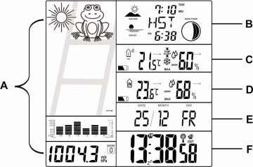 Display description A weather forecast (weather frog), graphical air pressure of the last 12 hours, air