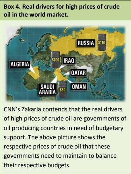 Box 4. Real drivers for high prices of crude oil in the world market. CNN's