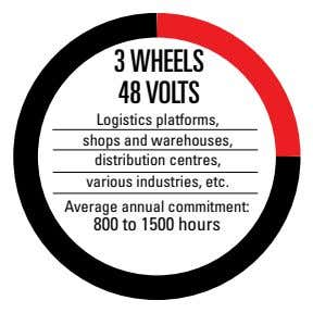 3 WHEELS 48 VOLTS Logistics platforms, shops and warehouses, distribution centres, various industries, etc. Average