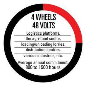 4 WHEELS 48 VOLTS Logistics platforms, the agri-food sector, loading/unloading lorries, distribution centres,