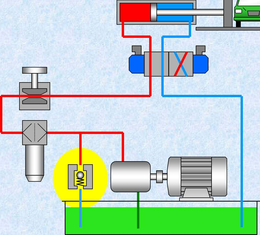 PRESSURE CONTROL FUNCTIONS PRESSURE CONTROL FUNCTIONS