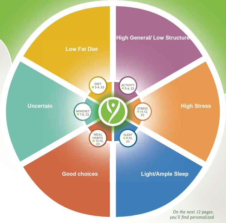 High General/ Low Structured Low Fat Diet DIET ACTIVITY 3-4, 22 5-6, 22 Uncertain High Stress