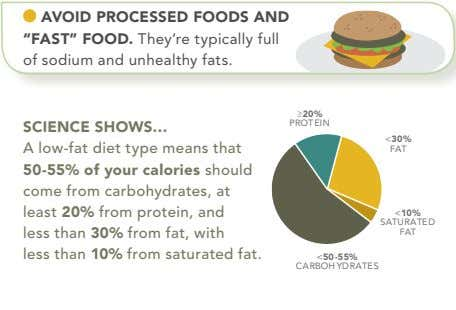 "avoid processed foods and ""fast"" food. t hey're typically full of sodium and unhealthy fats. 20"