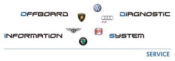 with respect to the correctness of information in this document. Copyright by AUDI AG. Software Version