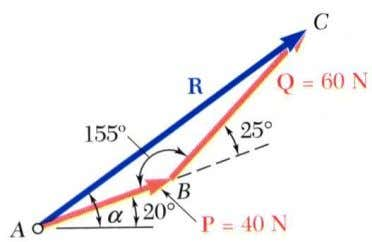 • Trigonometric solution - Apply the triangle rule. From the Law of Cosines, R 2 