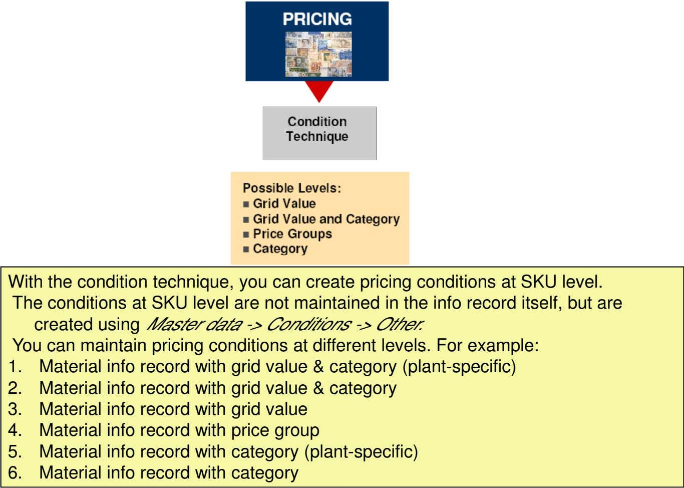 With the condition technique, you can create pricing conditions at SKU level. The conditions at