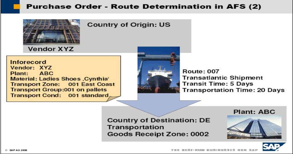 You can carry out AFS MM route determination for a purchase order. It determines the