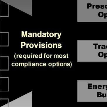 MandatoryMandatory ProvisionsProvisions (required for most compliance options)