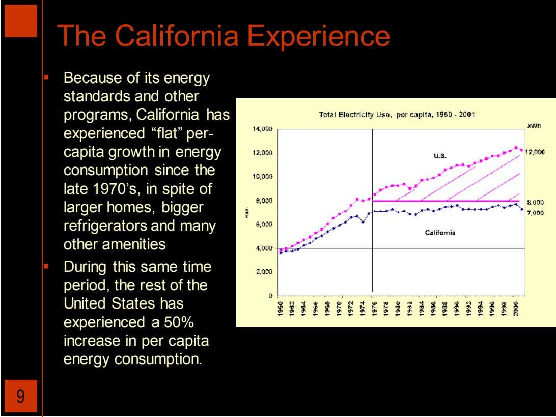 The California Experience  Because of its energy standards and other programs, California has experienced