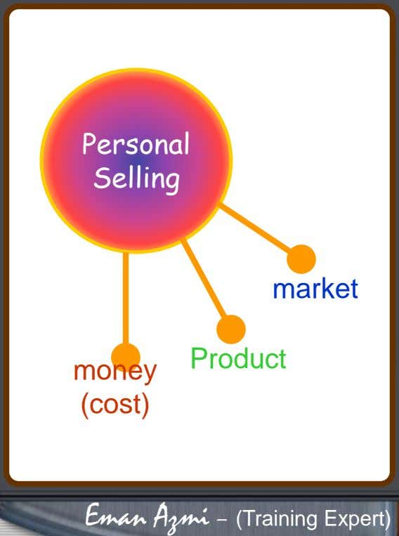 Personal Selling market Product money (cost) Eman Azmi – (Training Expert)
