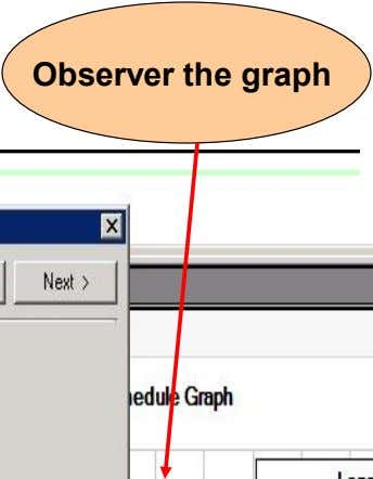 Observer the graph