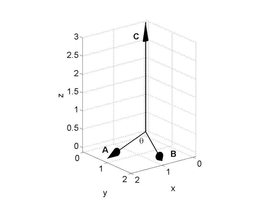 MATLAB and a review of vectors Figure 1-2 M A T L A B . The