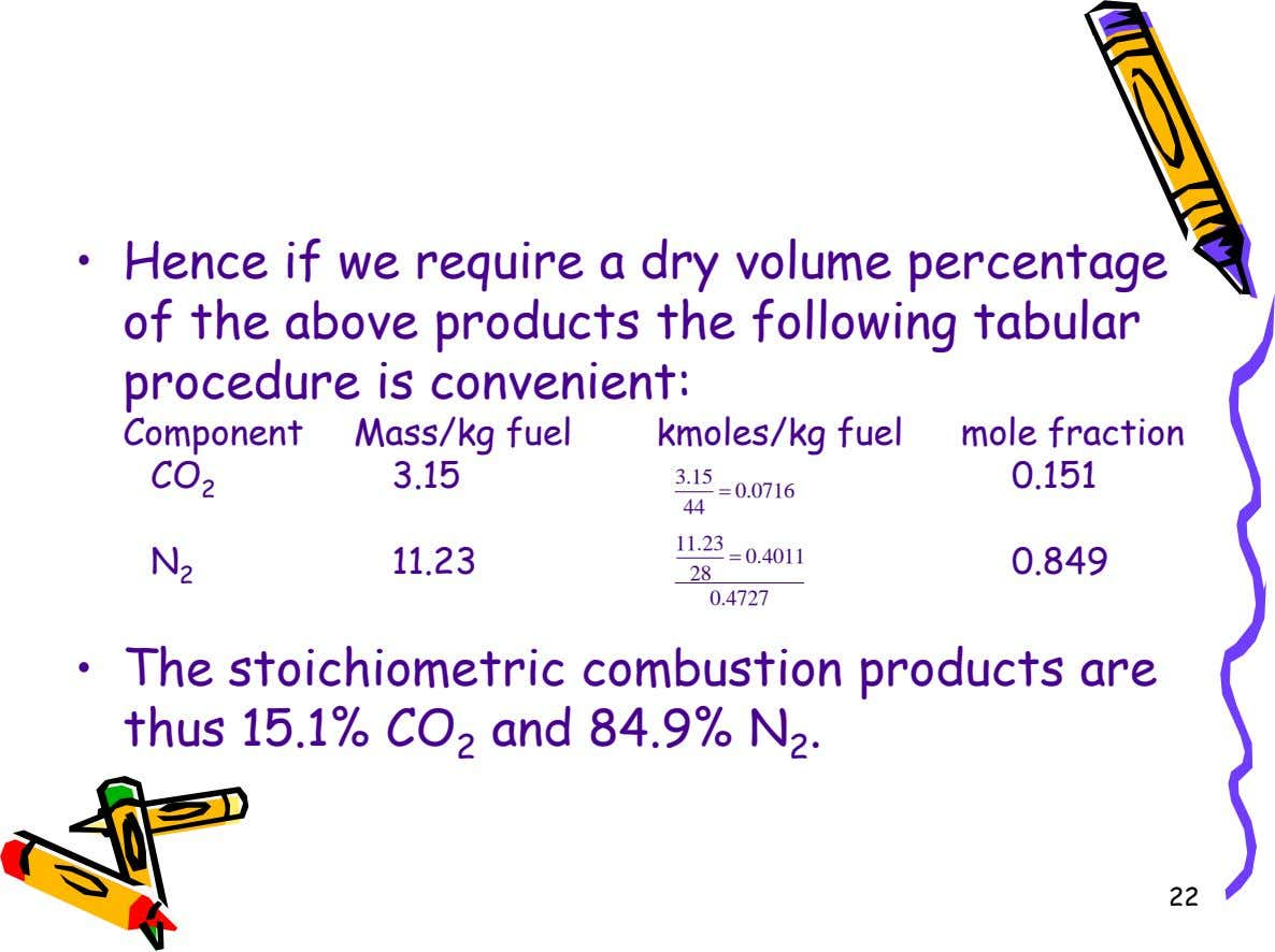 • Hence if we require a dry volume percentage of the above products the following tabular