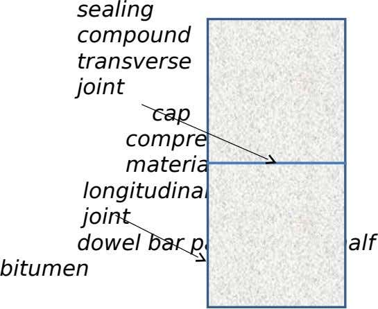 cap compressible material longitudinal joint dowel bar painted over half bitumen sealing compound transverse joint