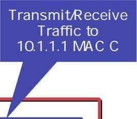 Transmit/Receive Traffic to 10.1.1.1 MAC C