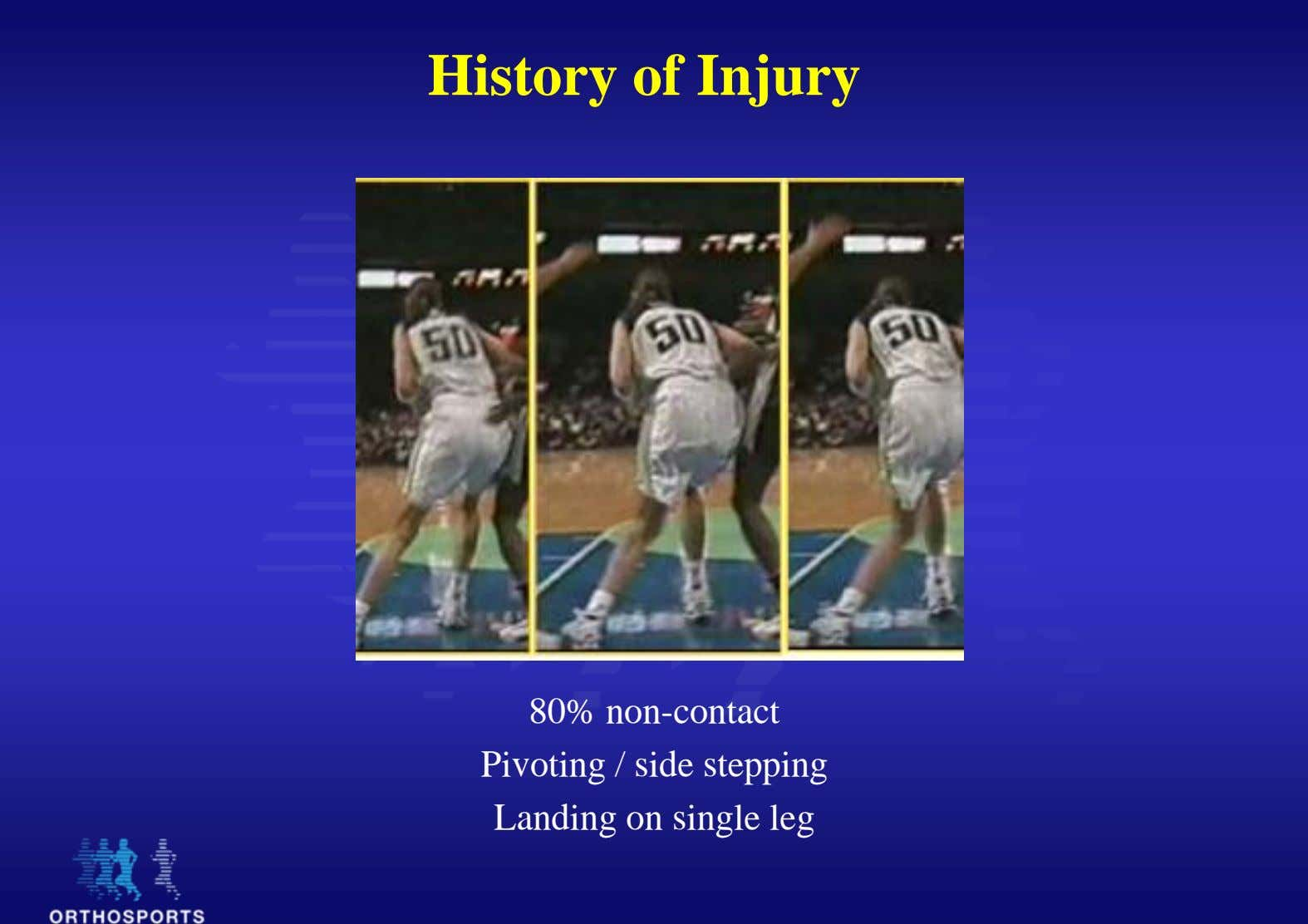 History of Injury 80% non-contact Pivoting / side stepping Landing on single leg