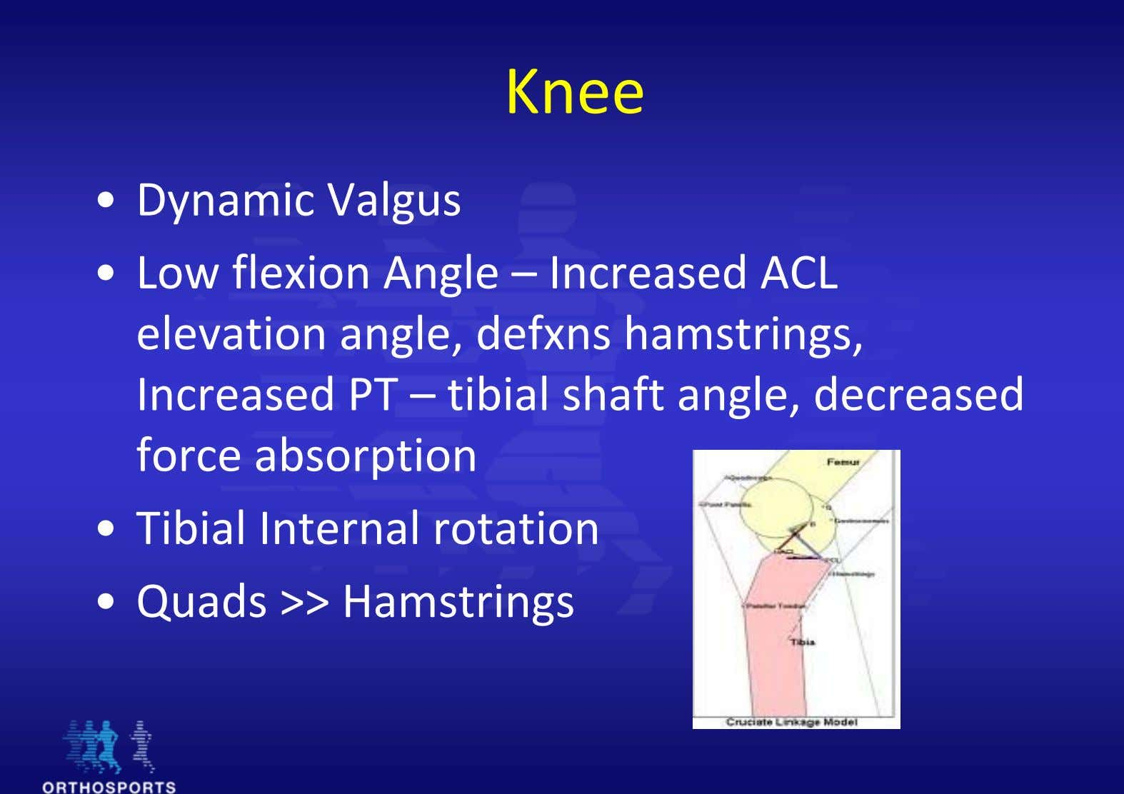 Knee • Dynamic Valgus • Low flexion Angle – Increase d ACL elevation angle, defxns