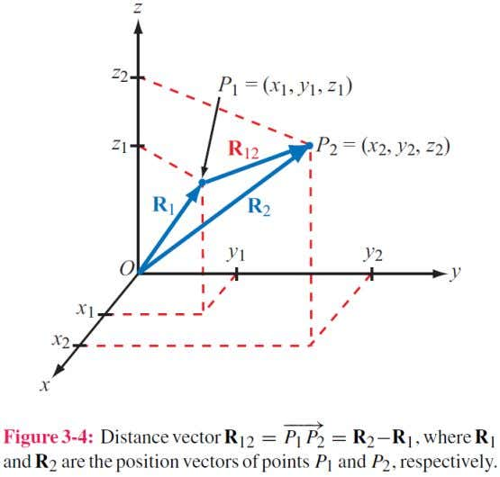 Position & Distance Vectors Position Vector: From origin to point P Distance Vector: Between two points
