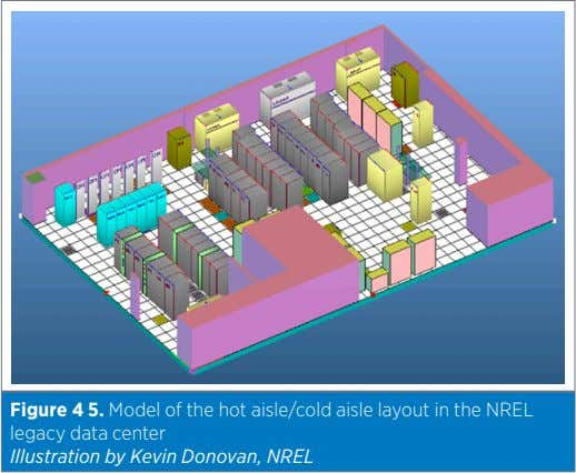 Figure 4 5. Model of the hot aisle/cold aisle layout in the NREL legacy data