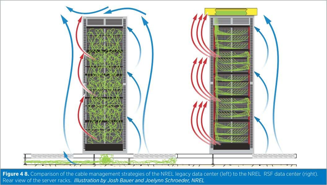 Figure 4 8. Comparison of the cable management strategies of the NREL legacy data center