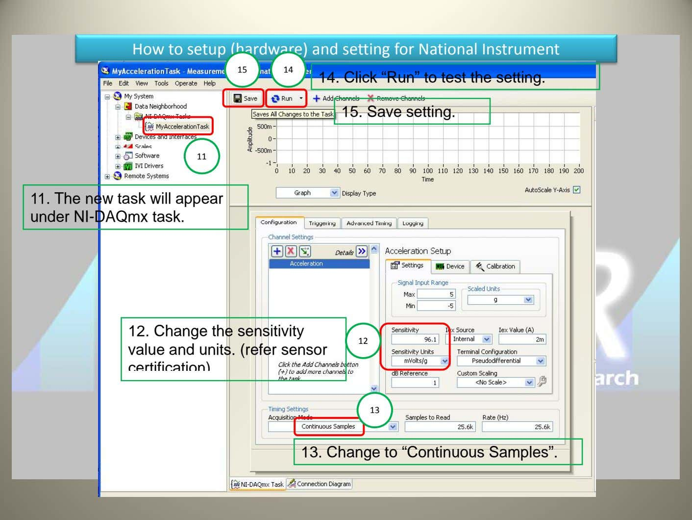 "How to setup (hardware) and setting for National Instrument 15 14 14. Click ""Run"" to test"