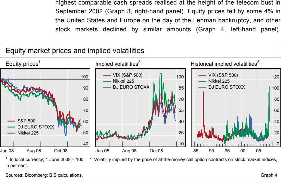 highest comparable cash spreads realised at the height of the telecom bust in September 2002
