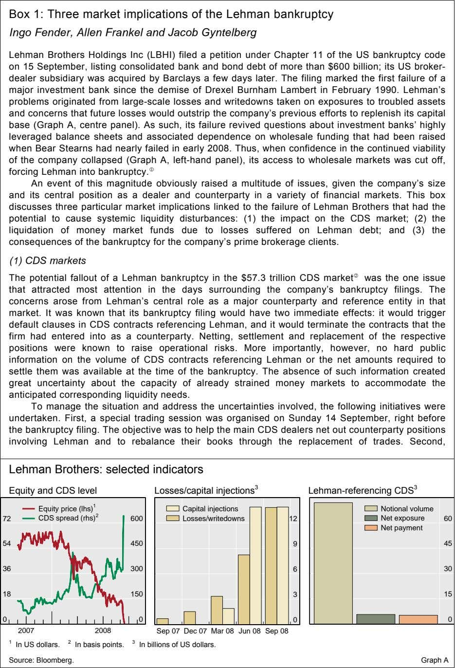 Box 1: Three market implications of the Lehman bankruptcy Ingo Fender, Allen Frankel and Jacob