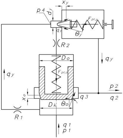 HUNEDOARA – International Journal Of Engineering a) Figure 1. Functional diagram of a pilot operated