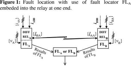Results of FL A Figure 1: Fault location with use of fault locator FL A