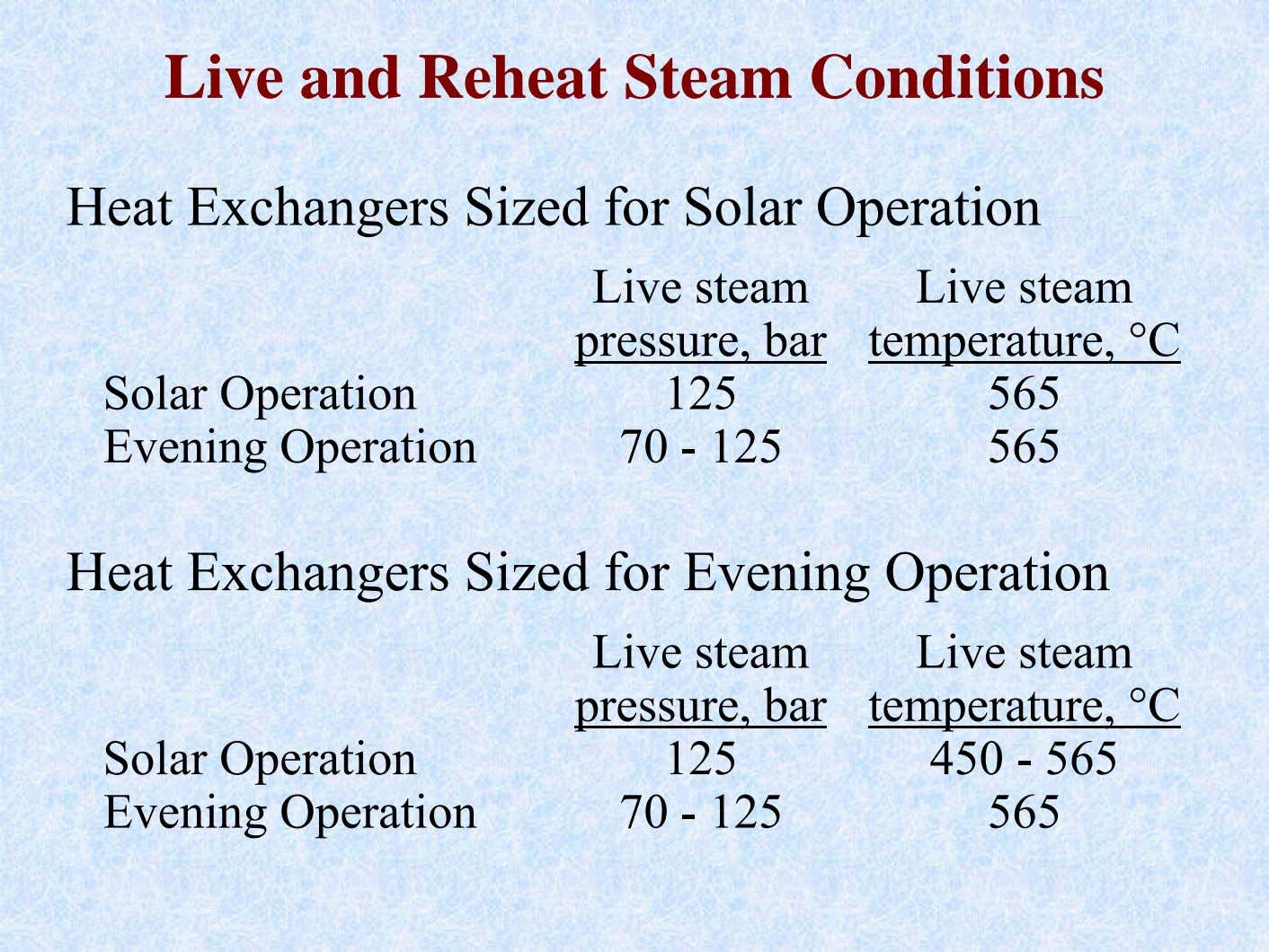 Live and Reheat Steam Conditions Heat Exchangers Sized for Solar Operation Live steam pressure, bar