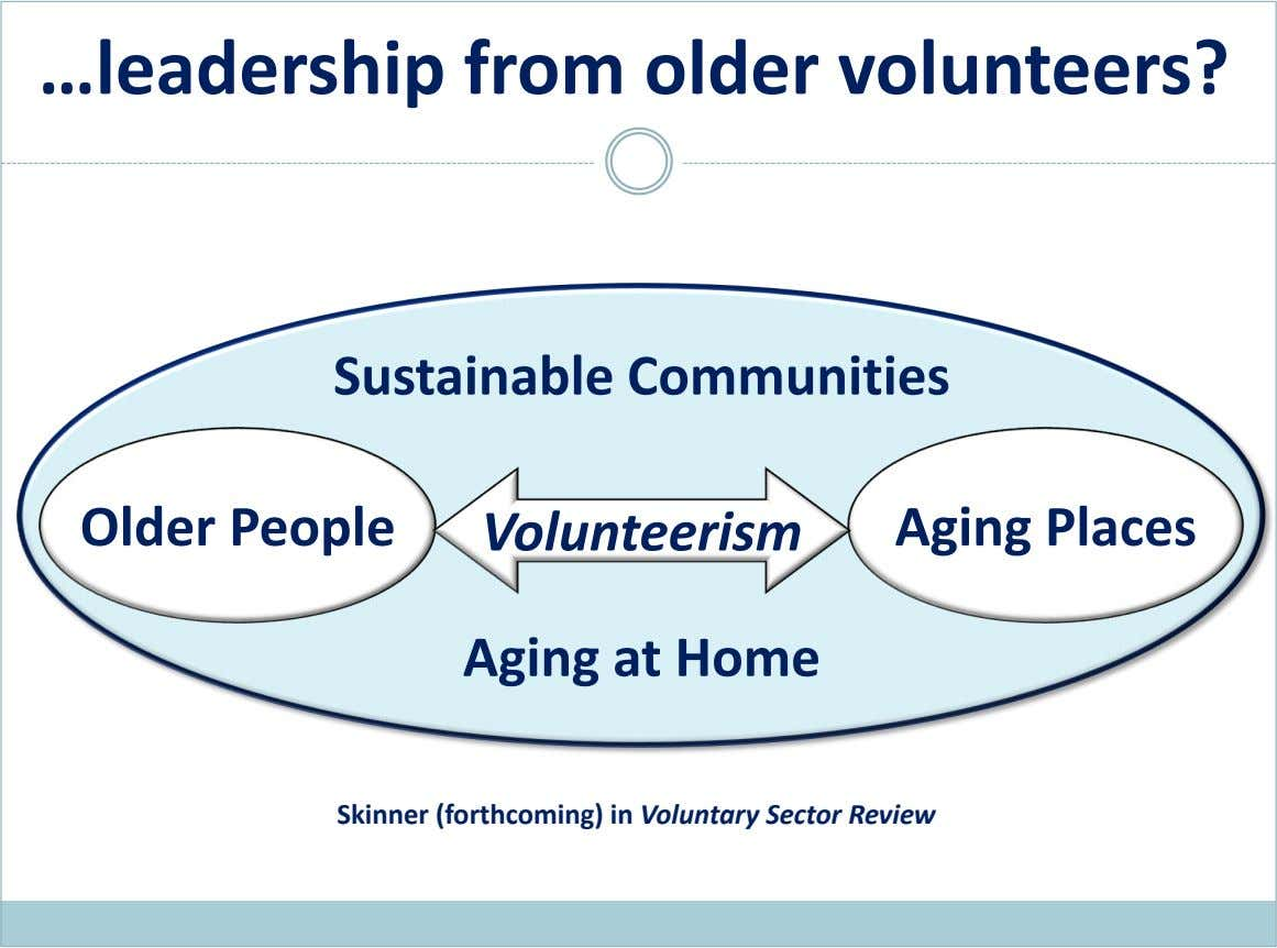…leadership from older volunteers? Sustainable Communities Older People Volunteerism Aging Places Aging at Home Skinner (forthcoming)
