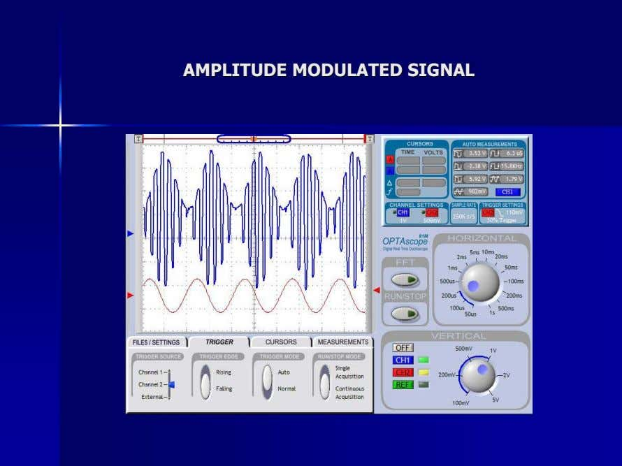 AMPLITUDEAMPLITUDE MODULATEDMODULATED SIGNALSIGNAL