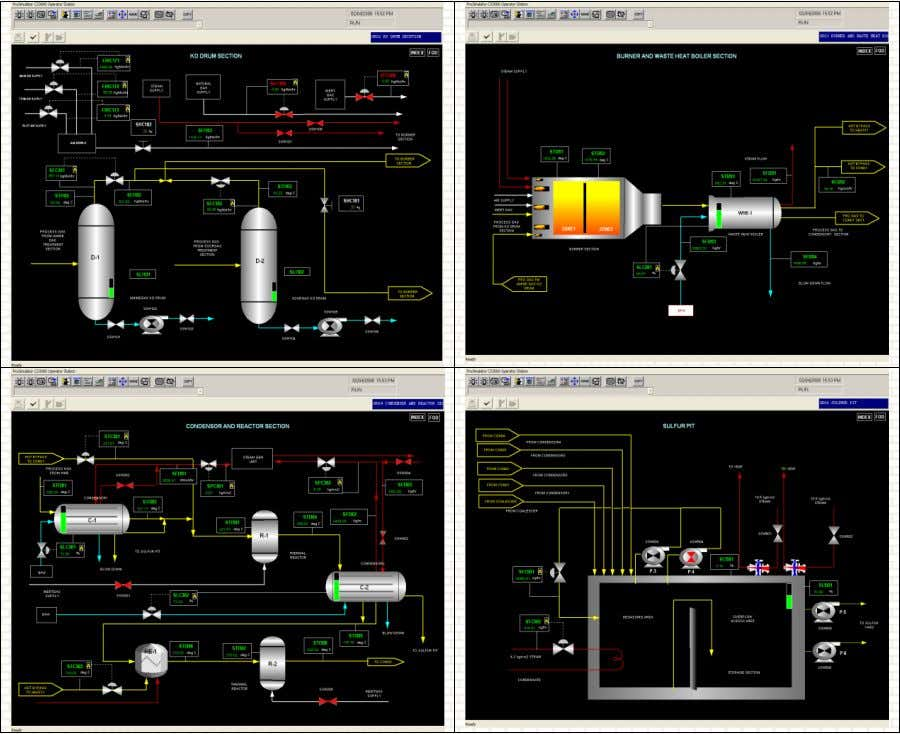 PS3000: Refinery Operations Simulator SIM INFOSYSTEMS PVT LTD, 2, D'Silva Road, Mylapore, Chennai 600 004, INDIA