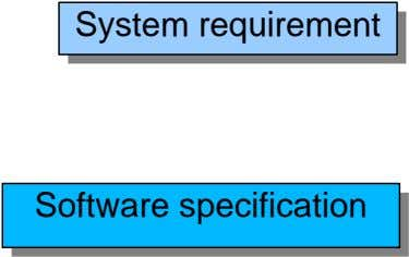 System requirement Software specification