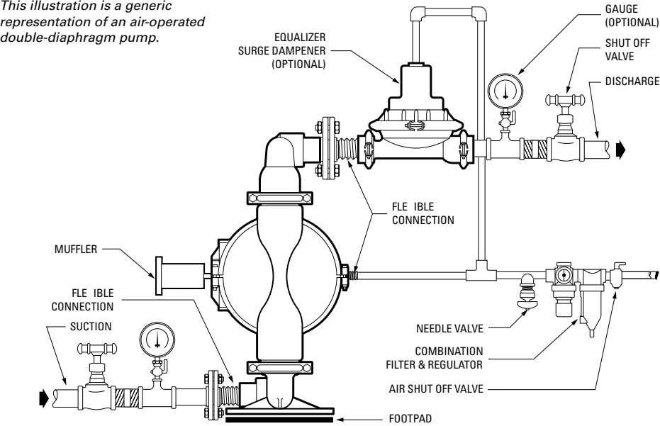 This illustration is a generic representation of an air-operated double-diaphragm pump.