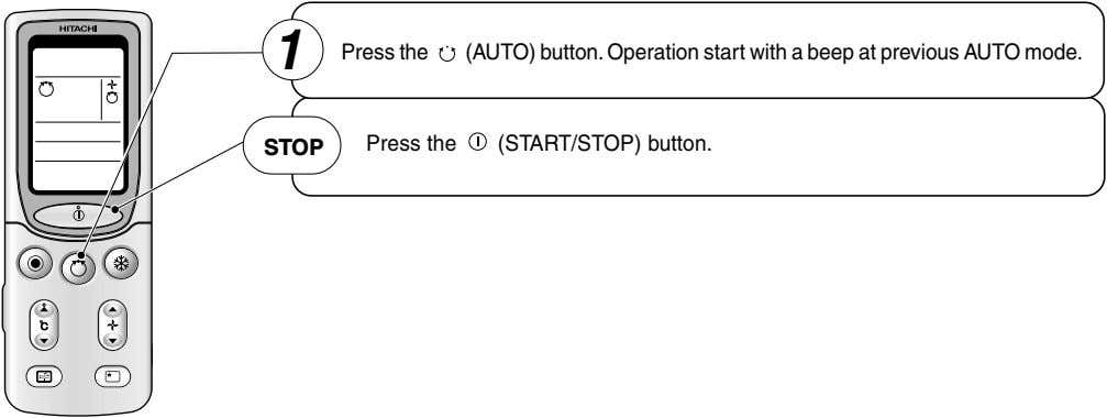 1 Press the (AUTO) button. Operation start with a beep at previous AUTO mode. Press