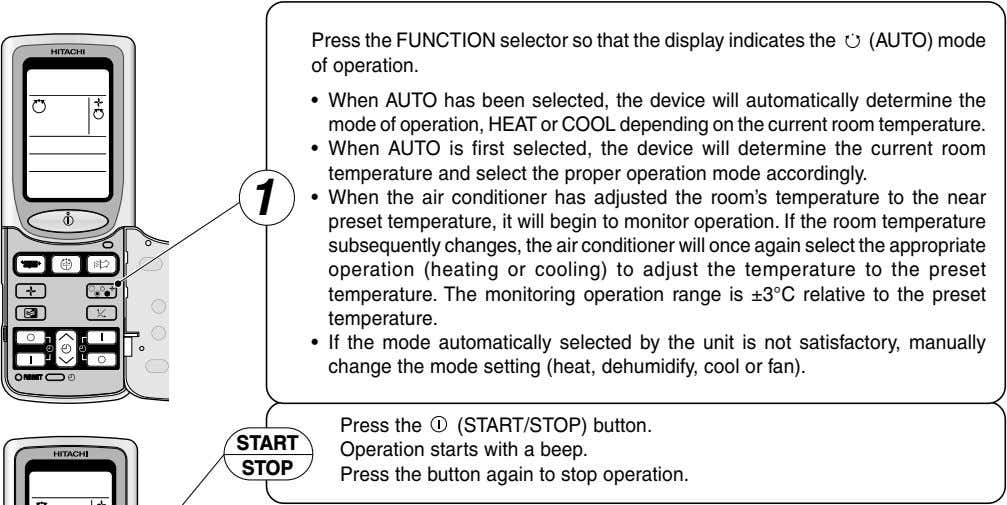 Press the FUNCTION selector so that the display indicates the of operation. (AUTO) mode •