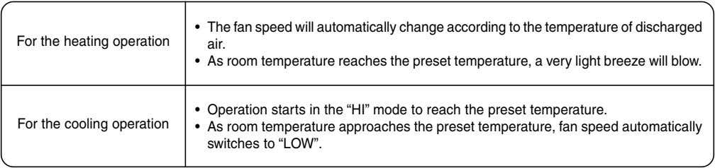 For the heating operation • The fan speed will automatically change according to the temperature