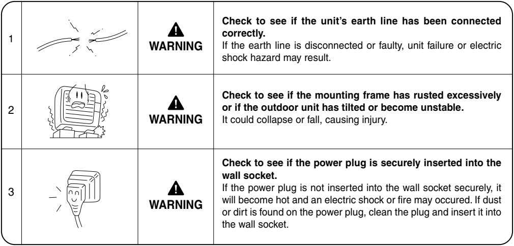 1 WARNING Check to see if the unit's earth line has been connected correctly. If