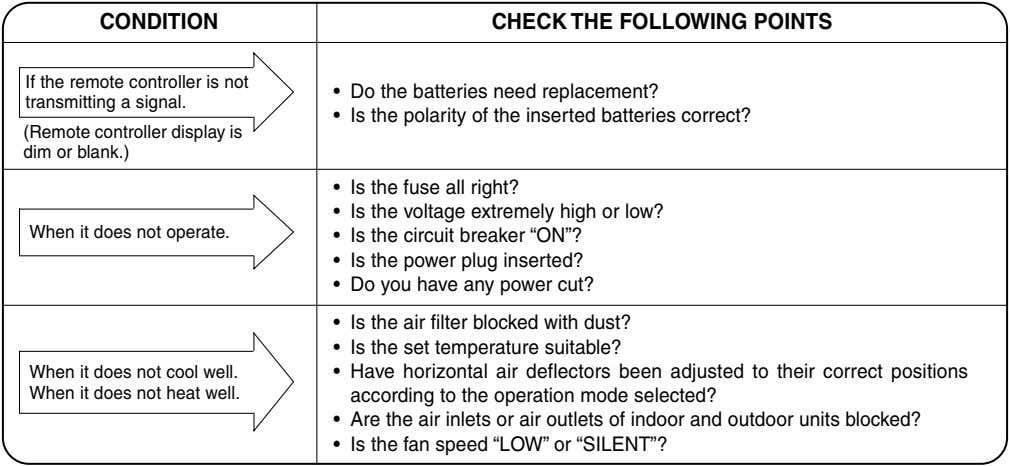 CONDITION CHECK THE FOLLOWING POINTS If the remote controller is not transmitting a signal. •