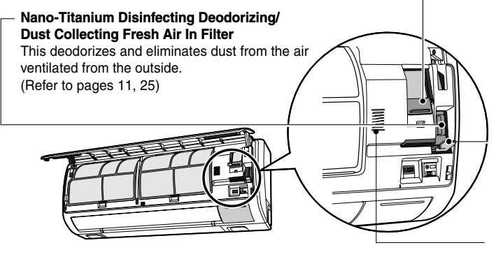 Nano-Titanium Disinfecting Deodorizing/ Dust Collecting Fresh Air In Filter This deodorizes and eliminates dust from