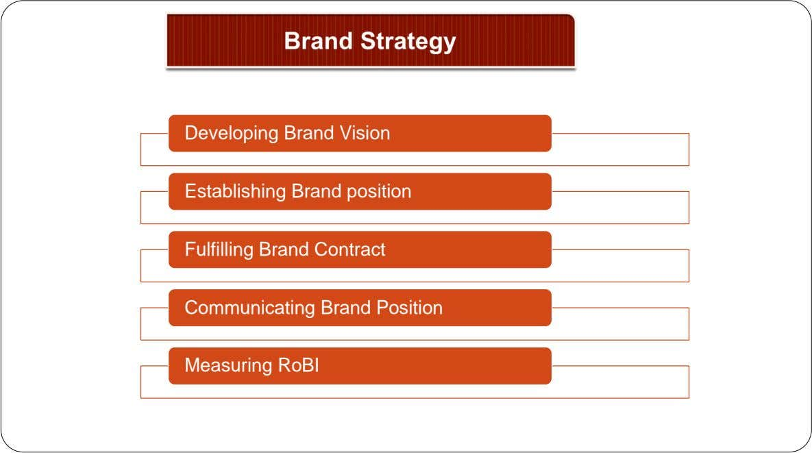 Developing Brand Vision Establishing Brand position Fulfilling Brand Contract Communicating Brand Position Measuring RoBI