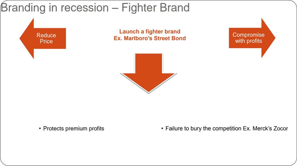 Branding in recession – Fighter Brand Launch a fighter brand Reduce Ex. Marlboro's Street Bond Price