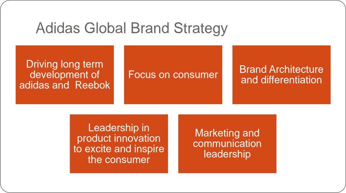 Adidas Global Brand Strategy Driving long term Brand Architecture development of Focus on consumer and differentiation