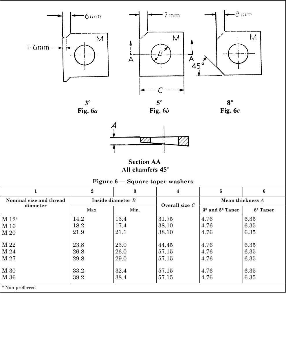 Figure 6 — Square taper washers 1 2 3 4 5 6 Nominal size and