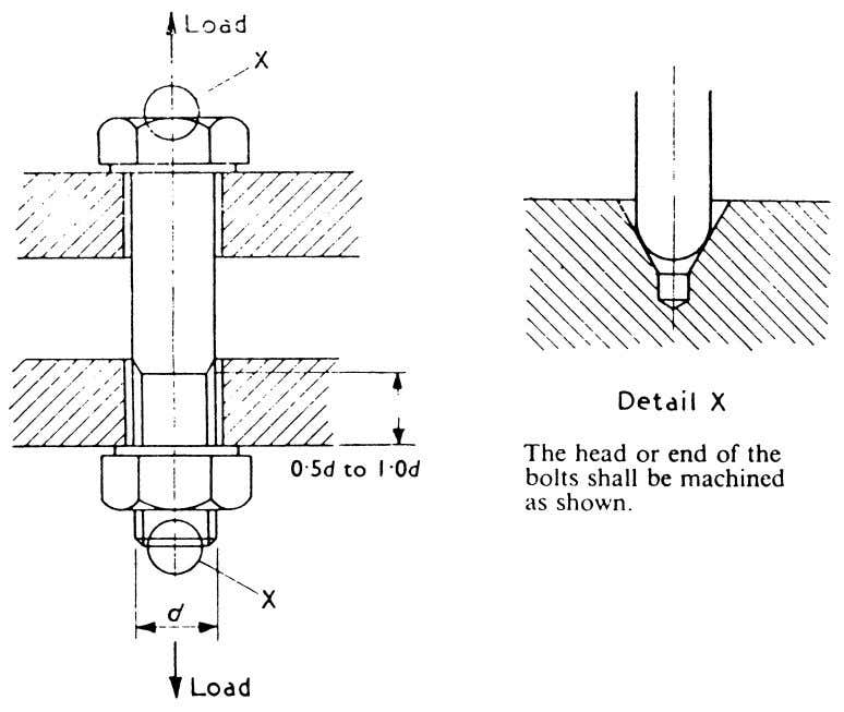 Figure 8 — Application of proof load to full size bolt
