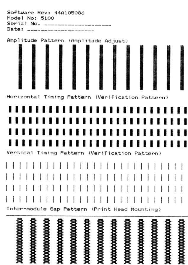 Figure 4-58. Signature Pattern Sample About the Test Patterns The pattern incorporates several test patterns.