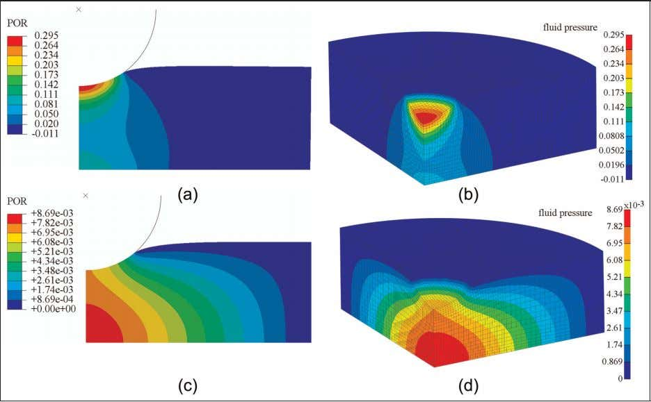 the porous flat-ended model under different displacements. Figure 4. Fluid pressure distribution in the cartilage of