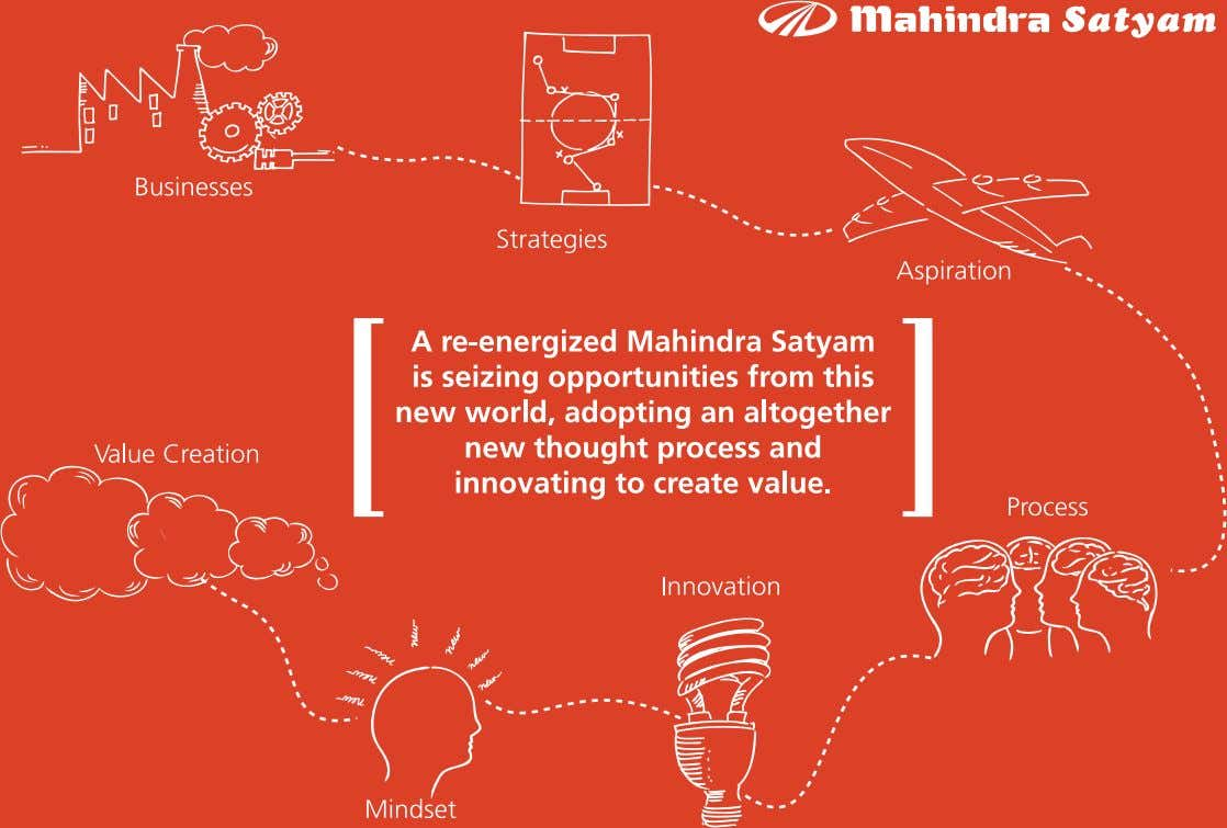 About Mahindra Satyam Mahindra Satyam is a global business consulting and information technology services company